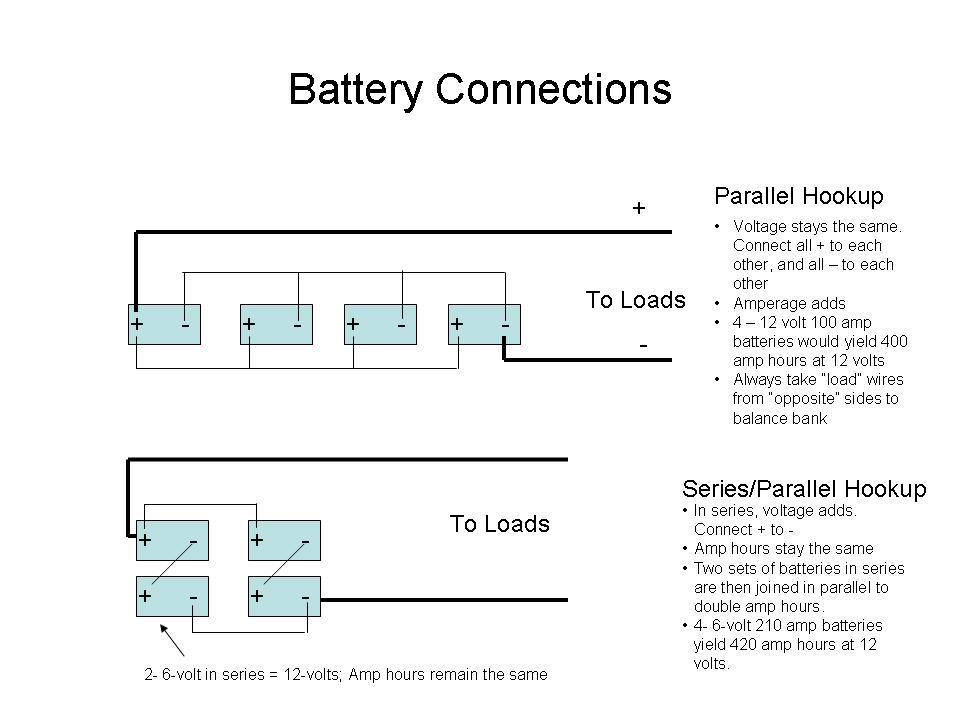 Battery Connections ParallelSerial battery wiring heavy haulers rv resource guide